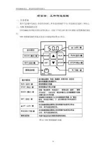 TVT2000G培训讲义