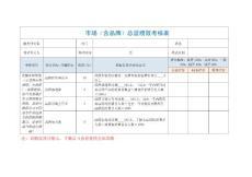 市场总监(含品牌)绩效考核表