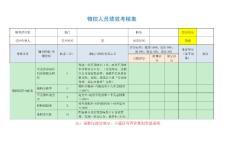 物控人员绩效考核表