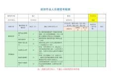 装卸作业人员绩效考核表