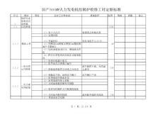 國產300MW機組鍋爐專業檢修定額標準