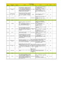 中国南方电网调度工作评价标准(地区供电企业分册)