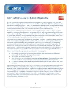 Inter- and Intra-Assay Coefficients of Variability :间和内变异系数的测定